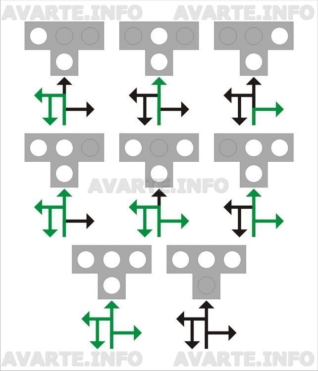 Правила светофора для трамвая в картинках